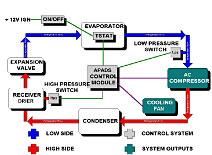 apads_diagram index sensors & controls, inc on apads wiring diagram